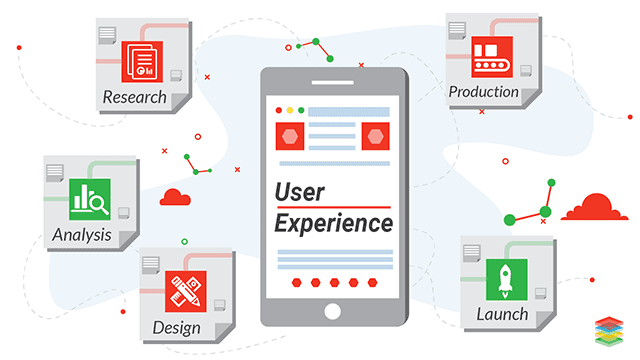 User Experience Design Tools
