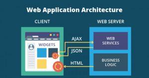 web application artchitecture