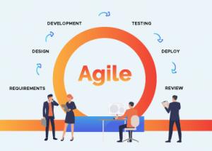 Agile Design and Development Web Design Service