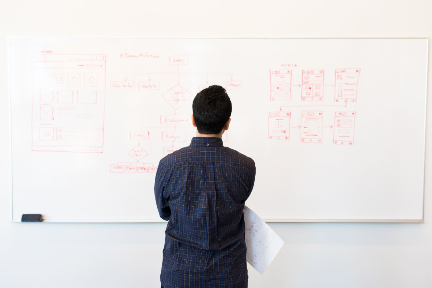User Experience Testing and Design - A Guide for Beginners